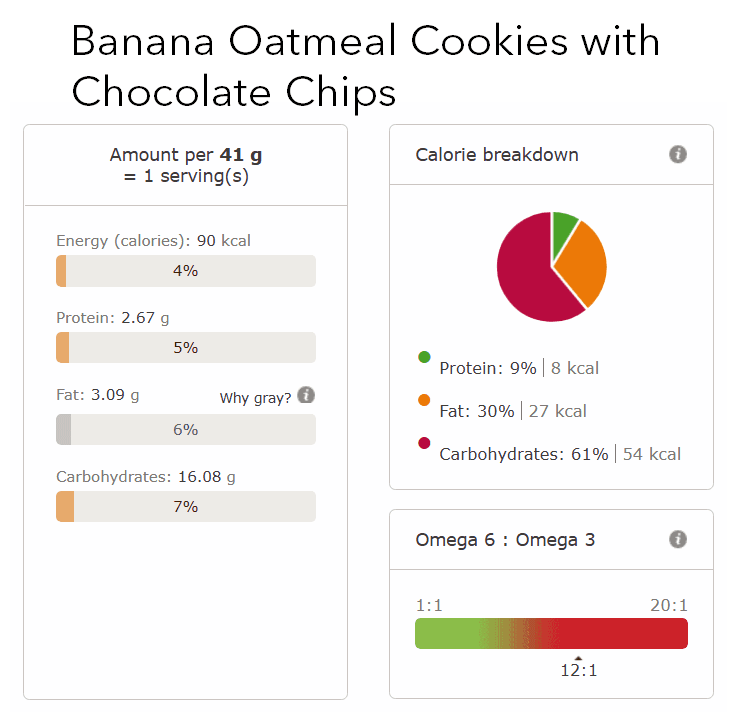 oatmeal banana cookies nutritional info