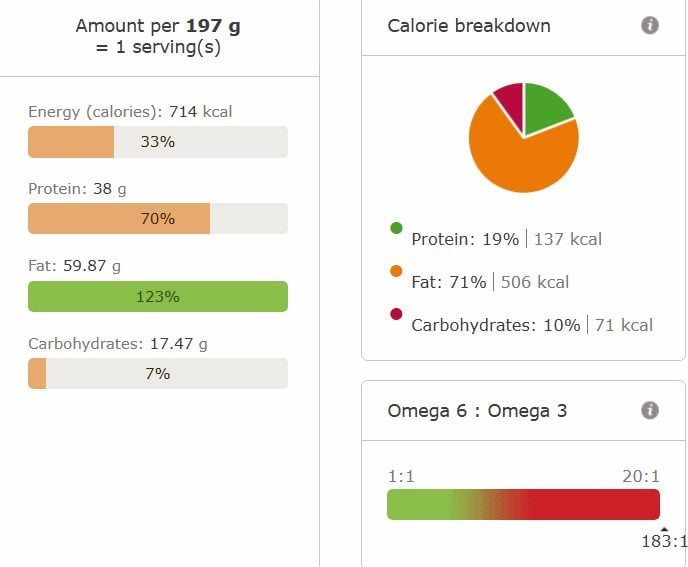 pumpkin pie yogurt parfait nutrition info