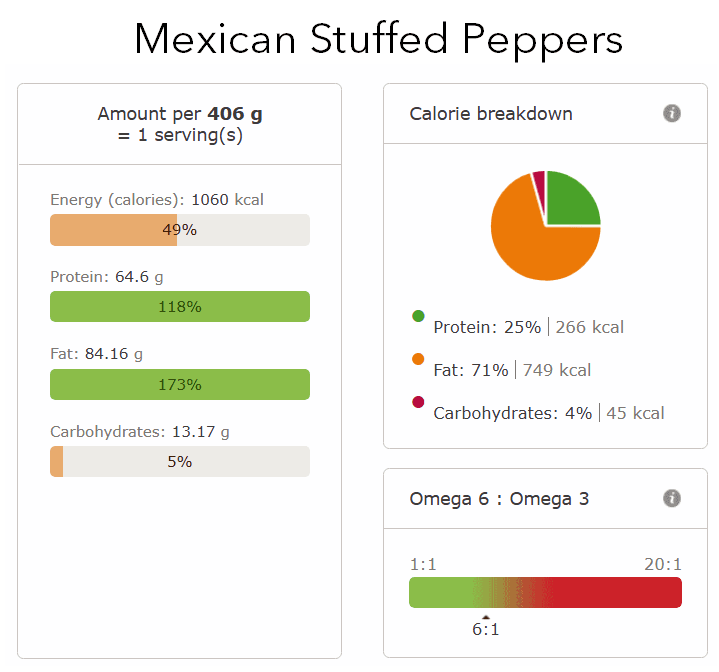 mexican stuffed peppers nutritional info