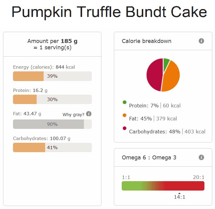 pumpkin truffle bundt cake nutritional info