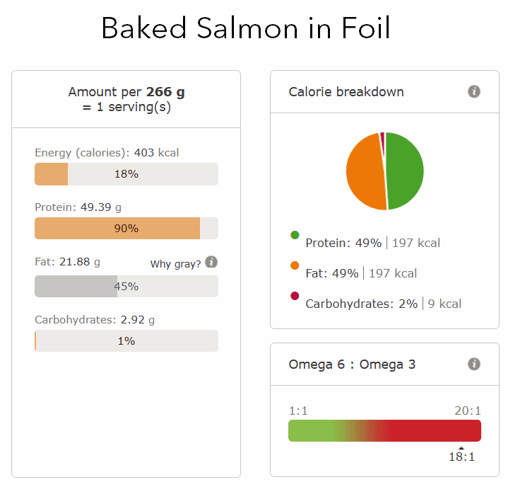 baked salmon in foil nutritional info
