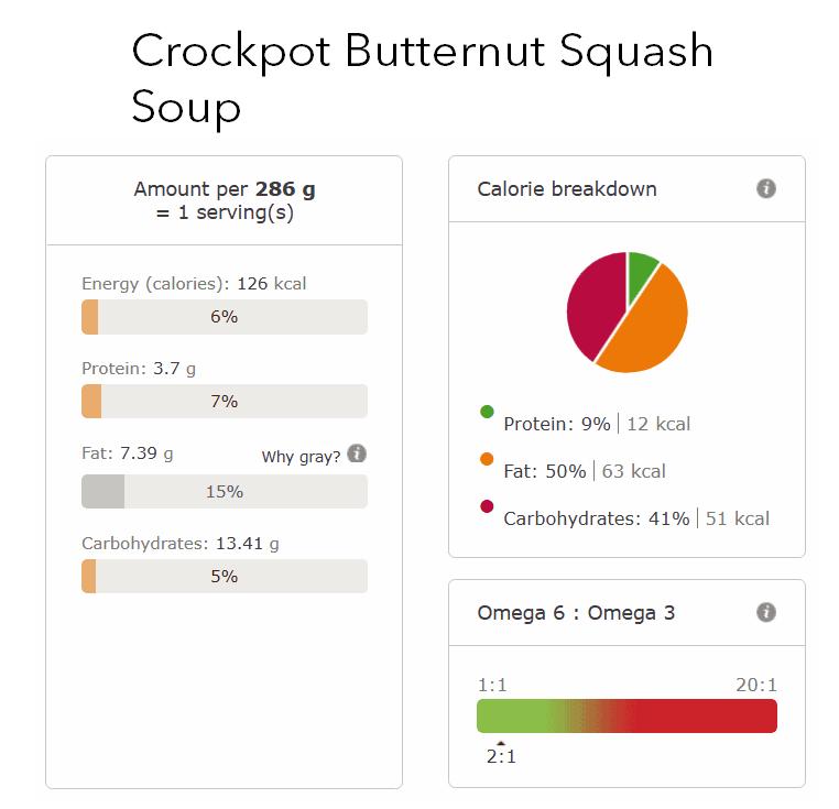 Crockpot Butternut Squash Soup nutritional info
