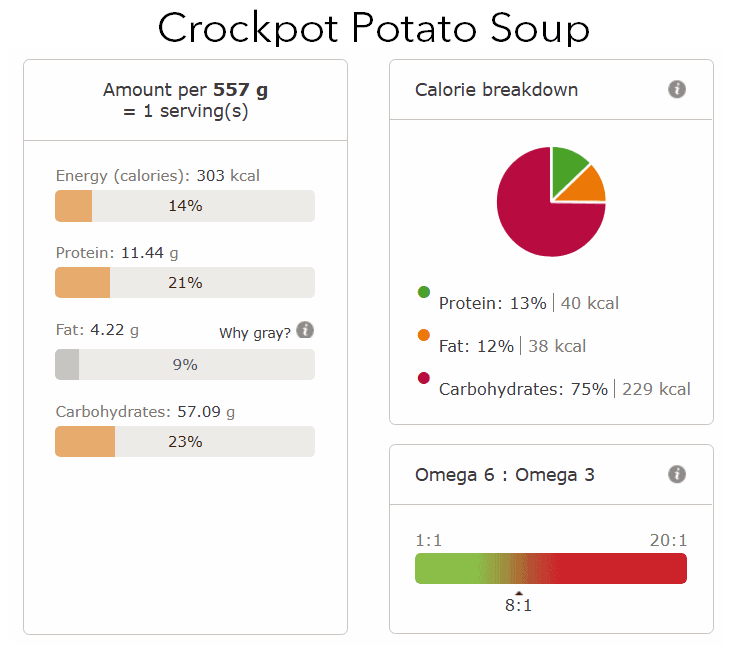 crockpot potato soup nutritional info
