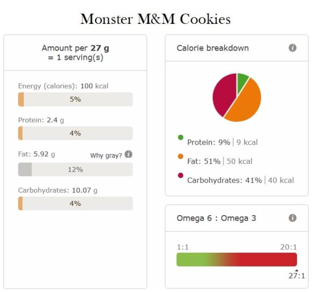 perfect monster cookies nutritional info