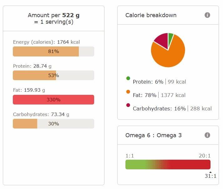 pumpkin quinoa chili nutrition info