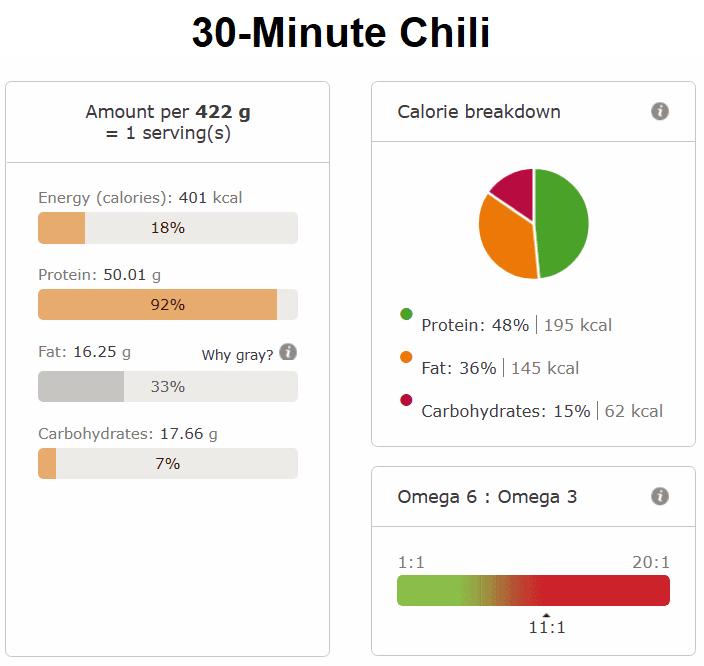 30 Minute Chili nutri info