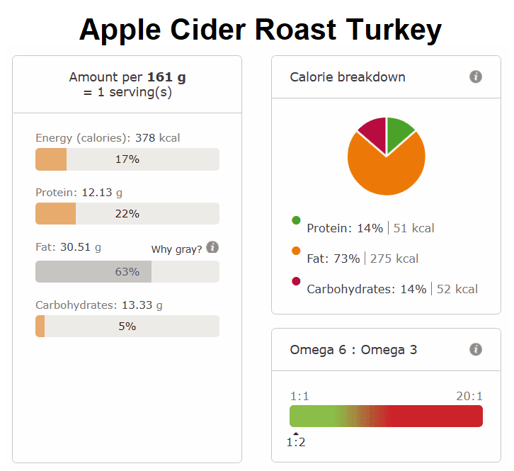 Apple Cider Roast Turkey nutri info