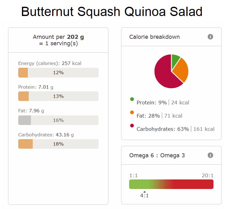 Butternut Squash Quinoa Salad nutri info
