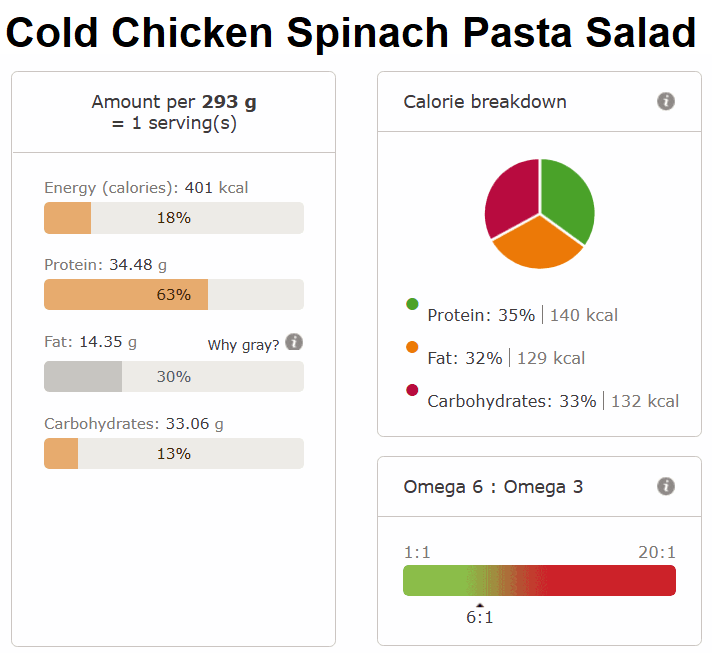 COLD CHICKEN SPINACH PASTA SALAD nutri info