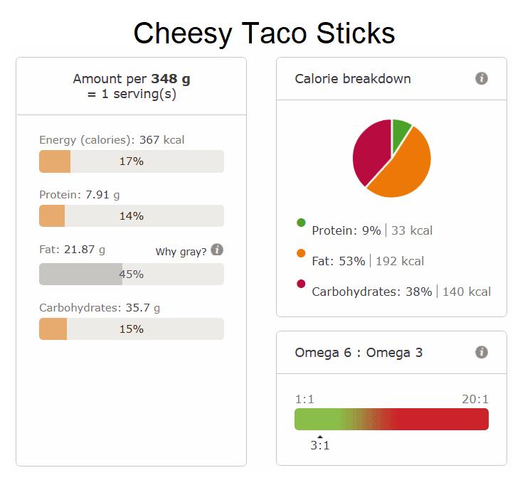 Cheesy Taco Sticks nutritional info