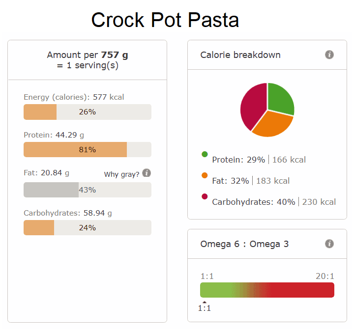 Crock Pot Pasta nutri info