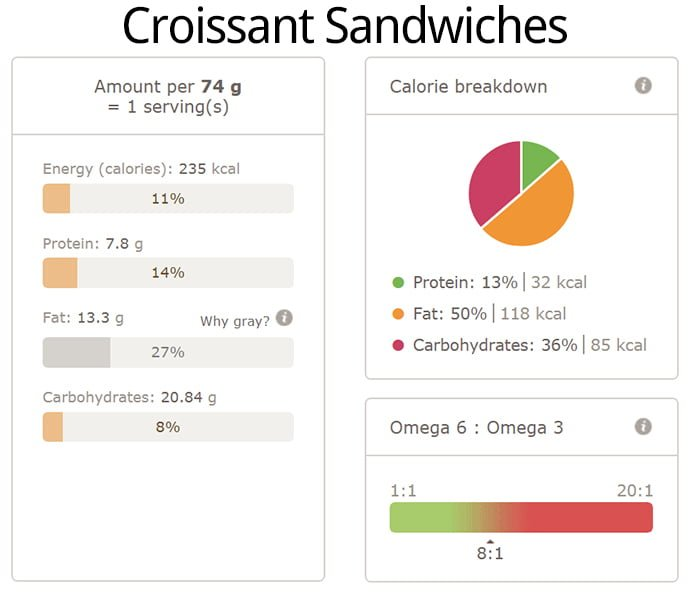 Croissant Sandwiches Nutri Info 1