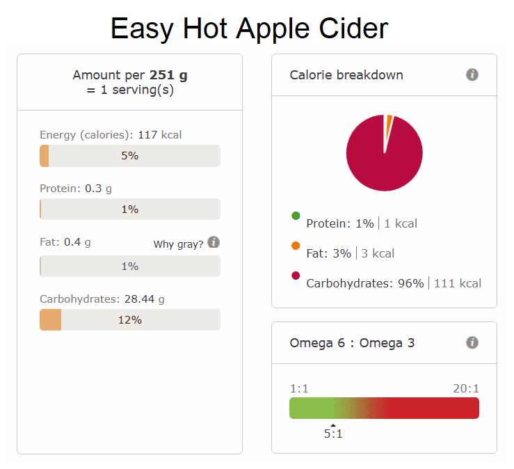Easy Hot Apple Cider nutritional info