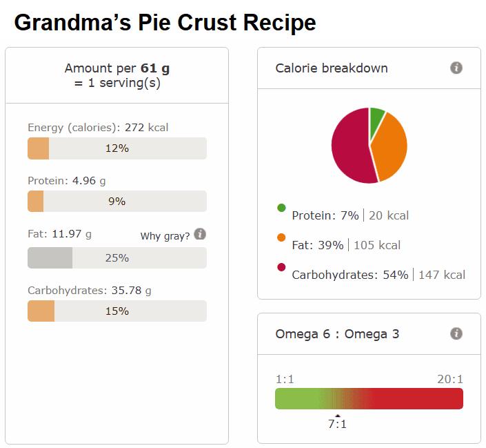 Grandma's Pie Crust Recipe nutri info