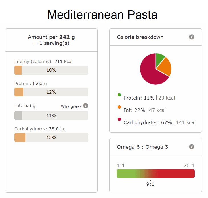 Mediterranean Pasta nutritional info