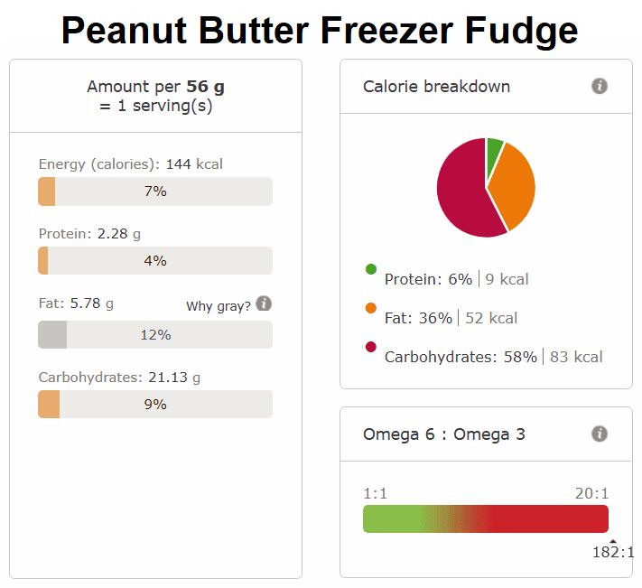Peanut Butter Freezer Fudge nutri info