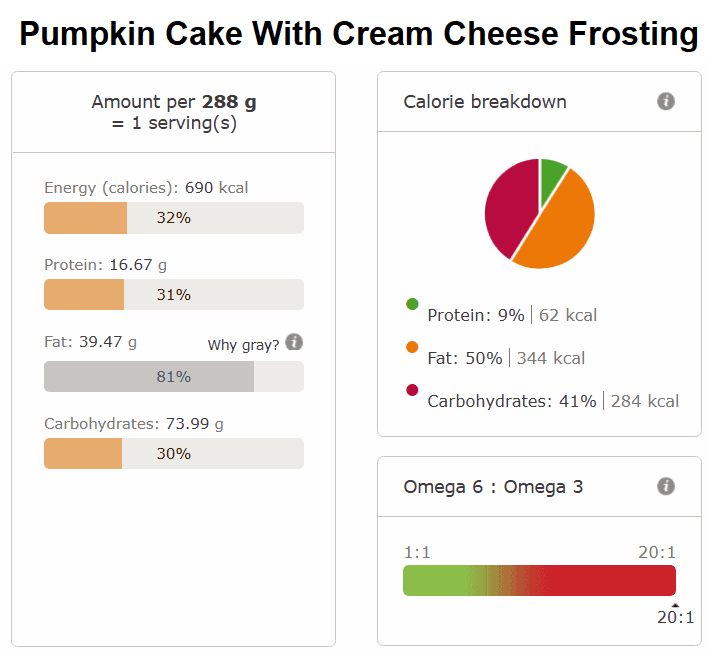 Pumpkin Cake With Cream Cheese Frosting nutri info