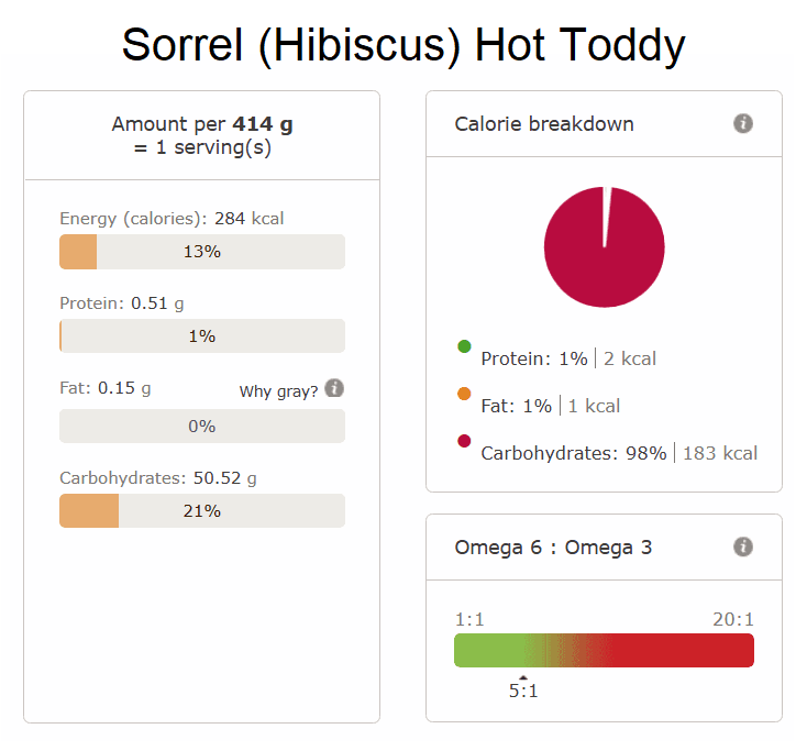 Sorrel Hibiscus Hot Toddy nutritional info