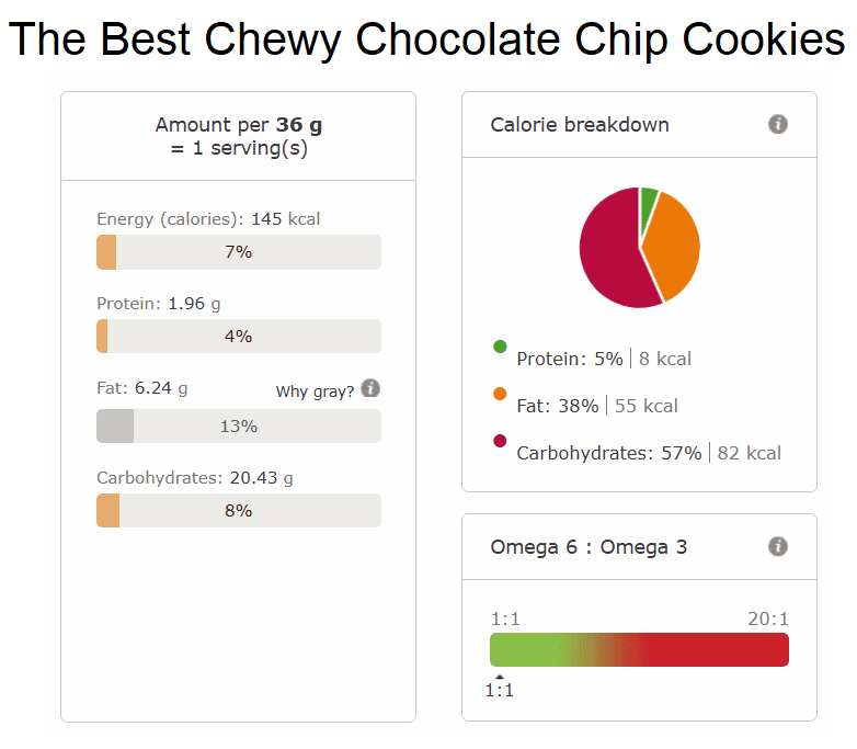 The Best Chewy Chocolate Chip Cookies nutritional info
