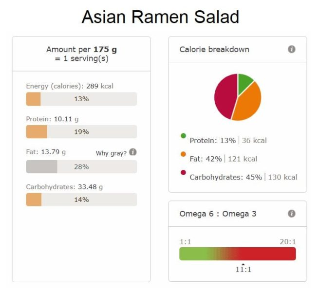 asian ramen salad nutritional info