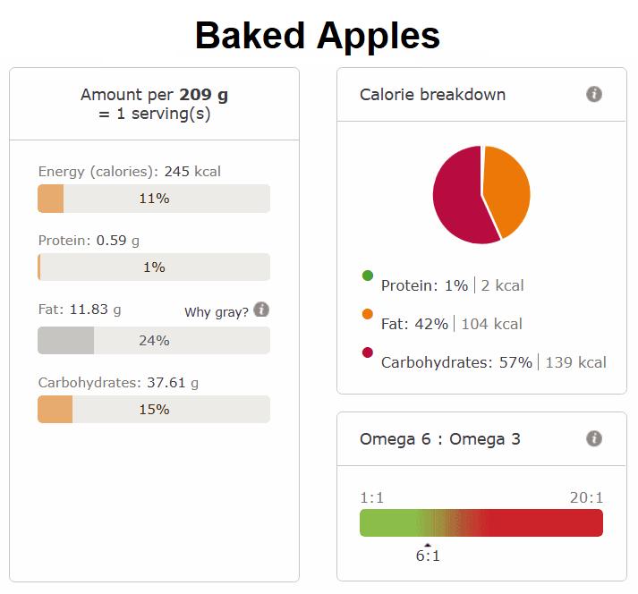 baked apple nutri info