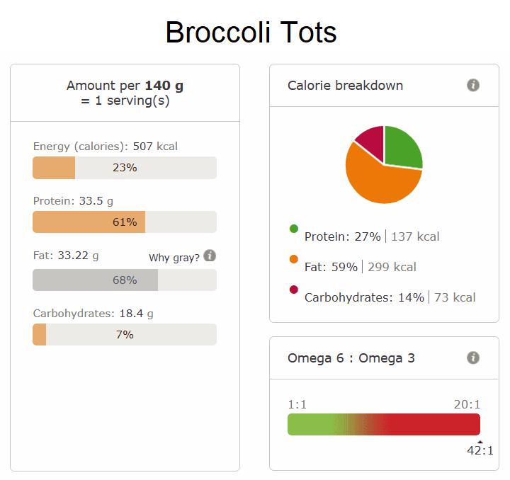 broccoli tots nutri info