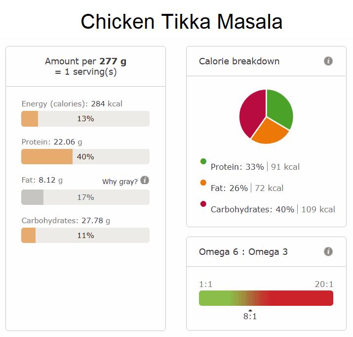 chicken tikka masala nutri info