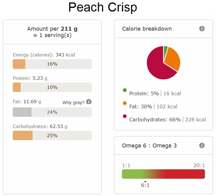 peach crisp nutritional info