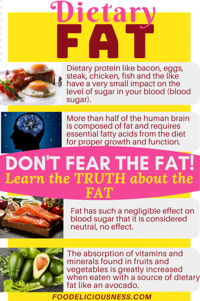 Dietary Fat -Essential part of every healthy diet