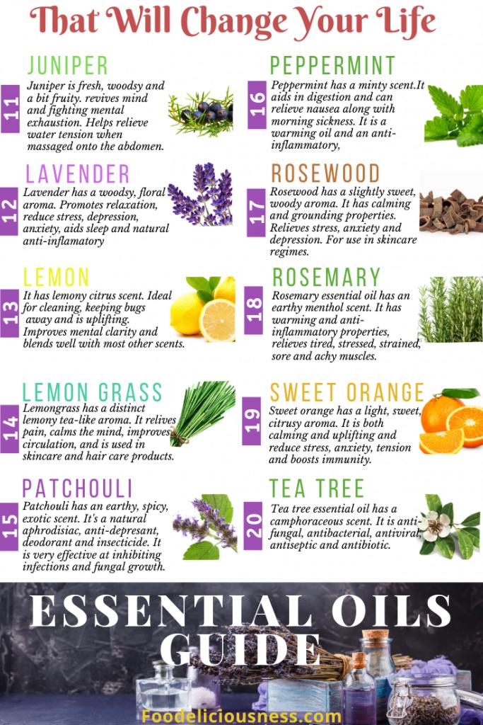 Essential Oils Guide 2 2