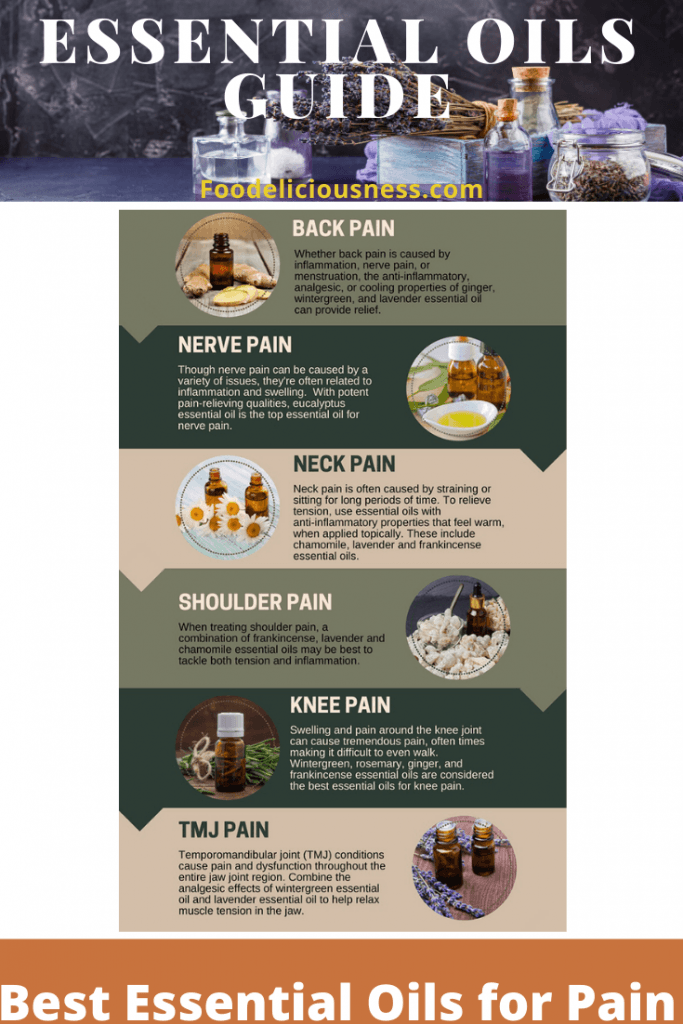Essential Oils for Pain 1