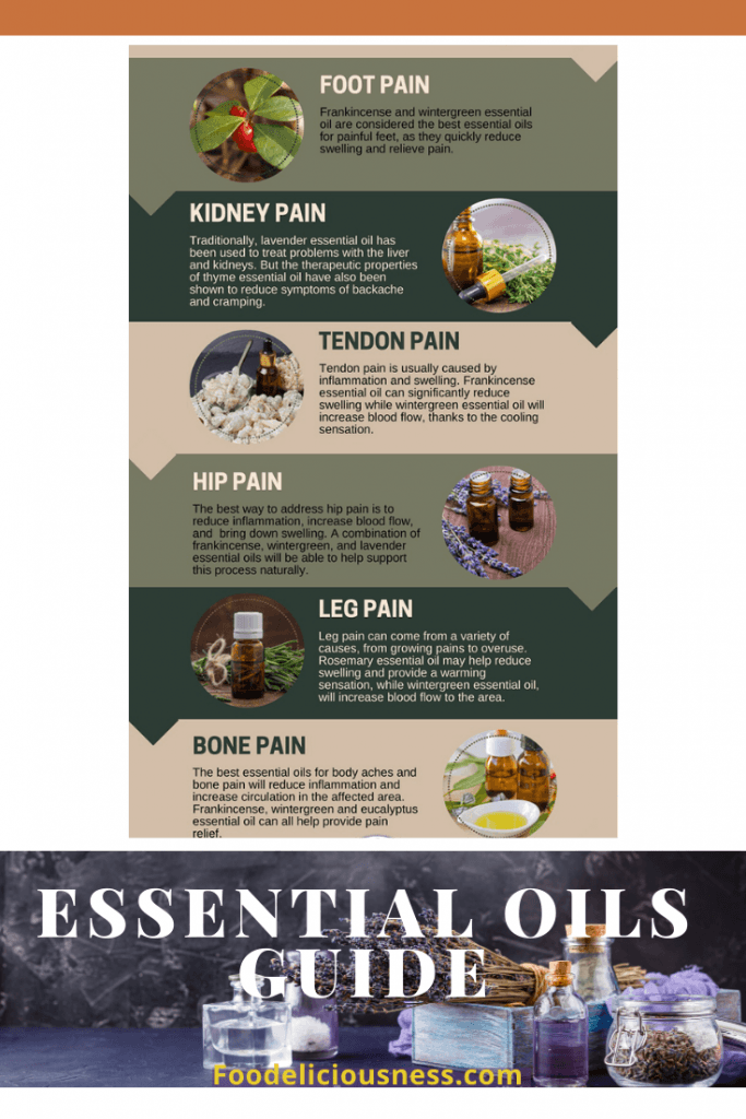 Essential Oils for Pain 2 1