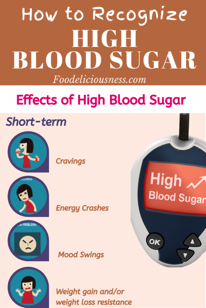 How To Recognize High Blood Sugar