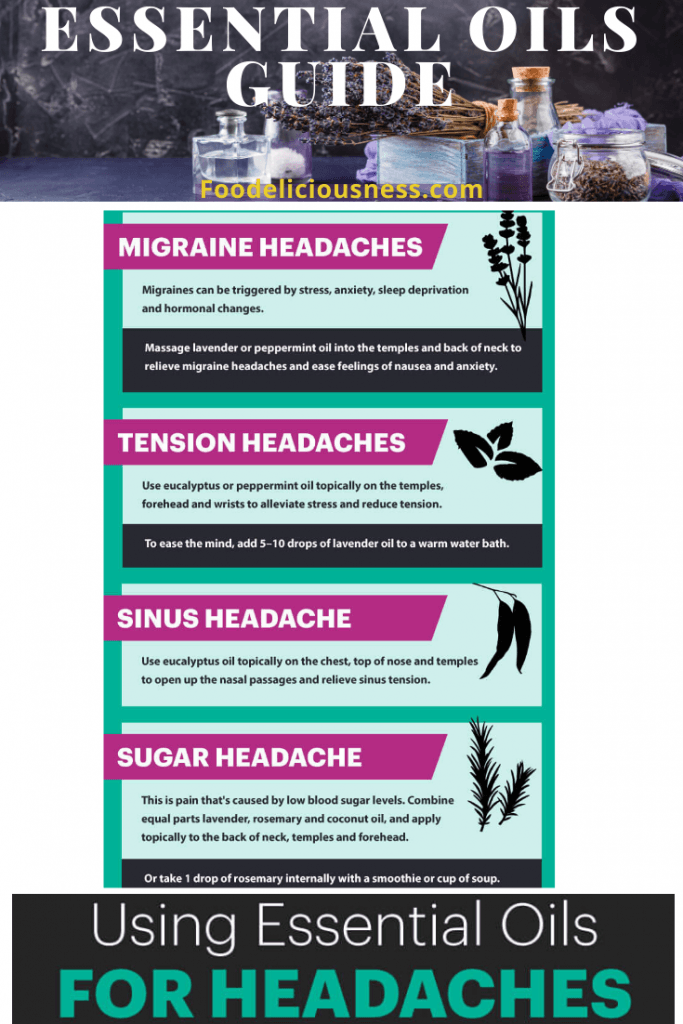 Using Essential Oils for Headaches