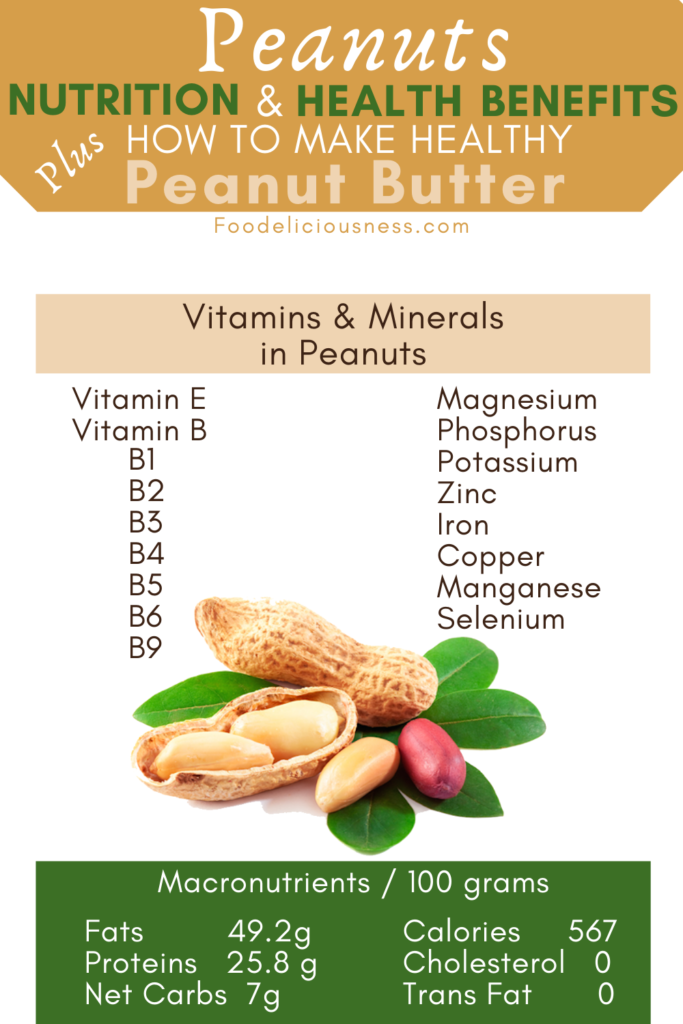 Peanuts Nutrition and Health Benefits